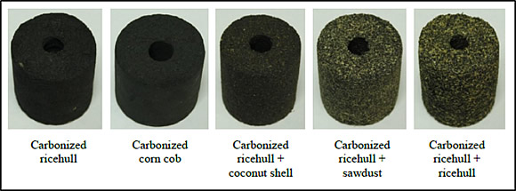 Variations in physical property of charcoal briquettes using different furnace by-products as raw materials