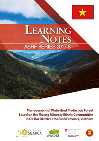 Management of Watershed Protection Forest Based on the Muong Minority Ethnic Communities in Da Bac District, Hoa Binh Province, Vietnam