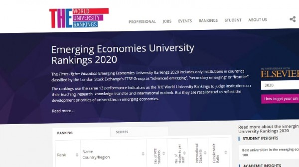 UC members rank high among top universities from emerging economies